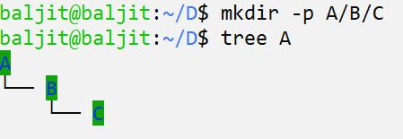 using -p option with mkdir in linux